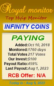 ссылка на мониторинг http://royalmonitor.com/?a=details&lid=7000